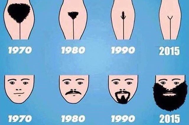 Graphic which shows totally unfettered pubic hair in 1970 compared with a hairless man's face. The list image shows a hairless woman in 2015 with a hipster man's face with a huge beard